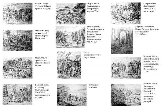 История рода рюриковичей
